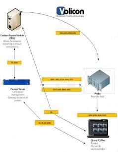 Volicon 8 1 Admin Guide   SnapStream
